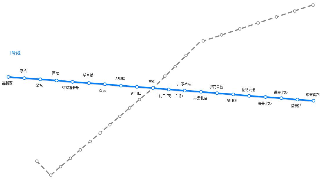 宁波地铁线路