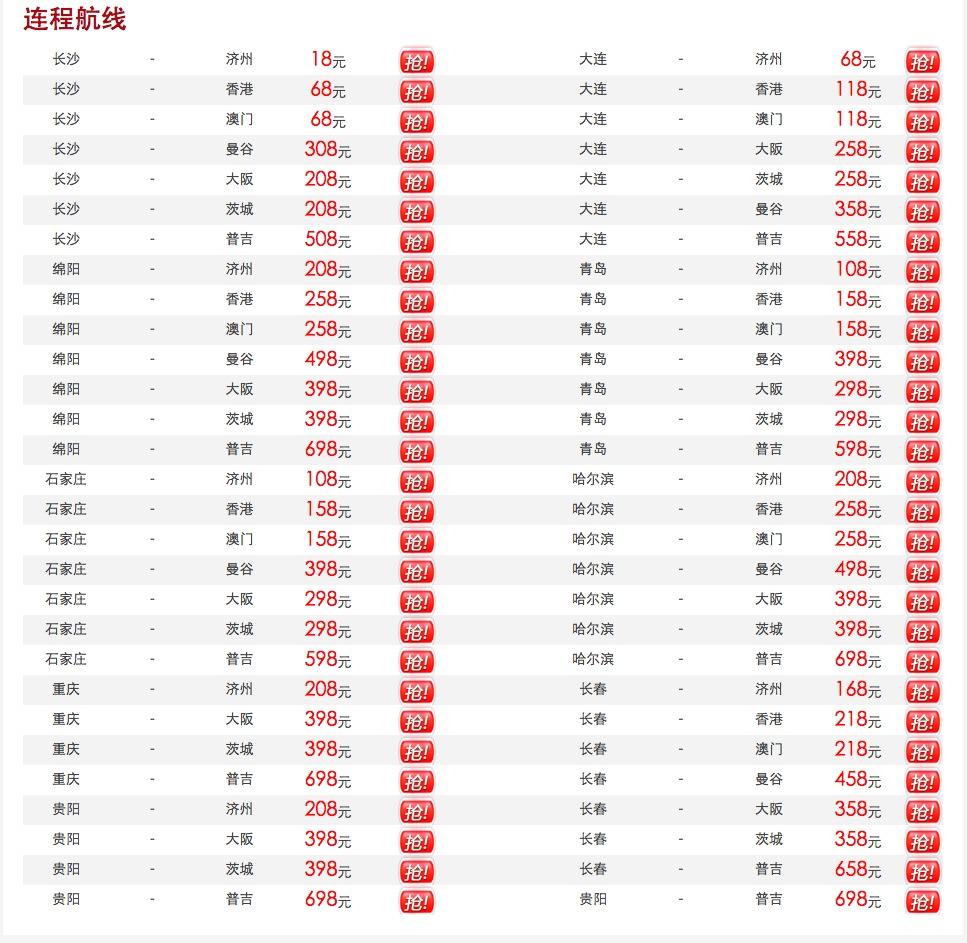 春秋航空国内出发机票秒杀9元起,2014年3月9日10:00开抢。 直飞航线: 上海至济州岛9/澳门59/香港59/日本高松99/大阪199/曼谷299/清迈399/岘港399/新加坡399/普吉岛499元,回程价格相同。(以上价格均不含税) 上海往返济州岛1011/澳门841/香港665/大阪1624/曼谷1788/清迈1988/岘港1836/新加坡2006元。(以上价格均为往返含税) 联程航线:(上海浦东机场中转) 长沙至济州18/香港68/澳门68/曼谷308/大阪208/茨城208/普吉岛508元