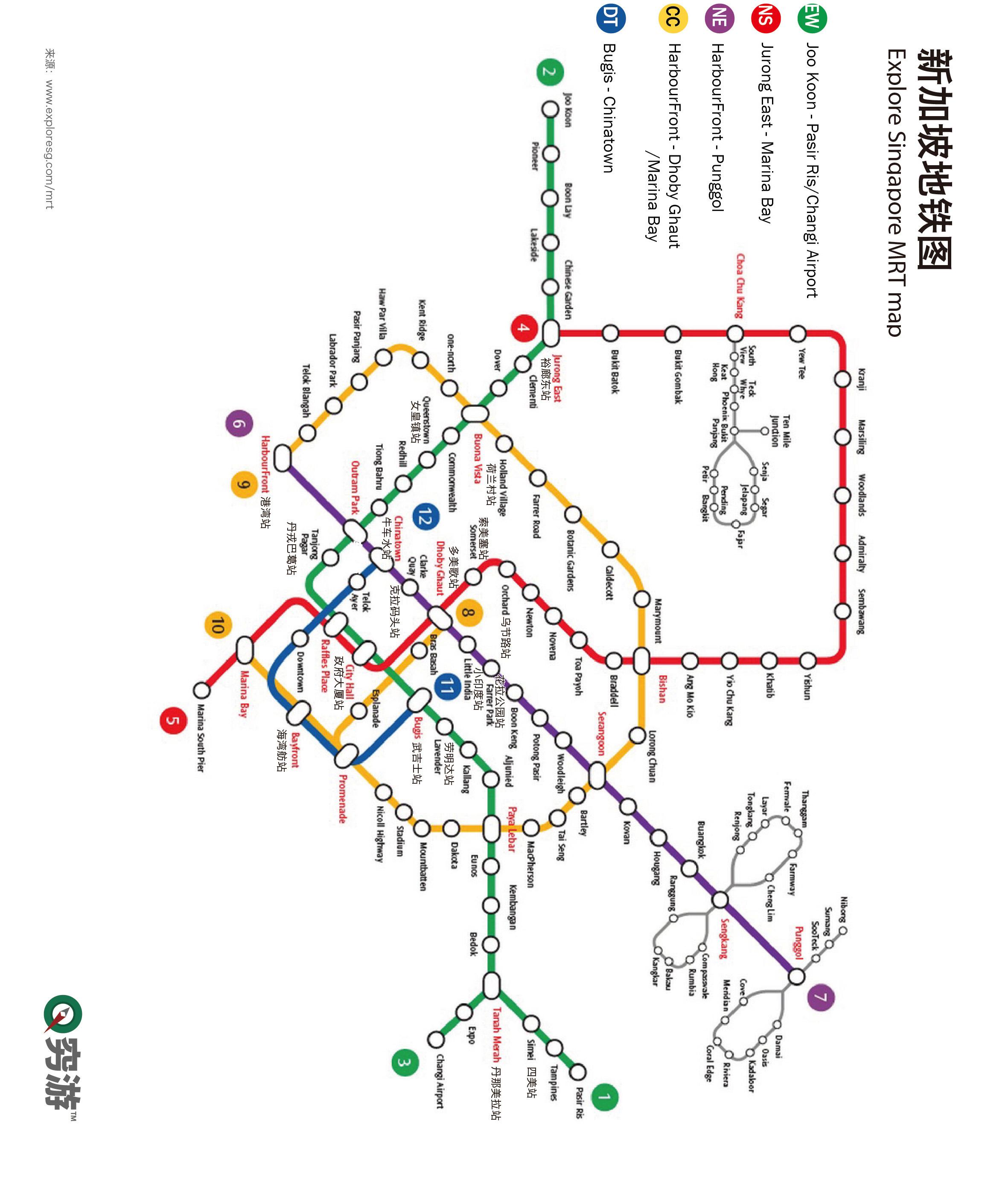 地图d:新加坡地铁图